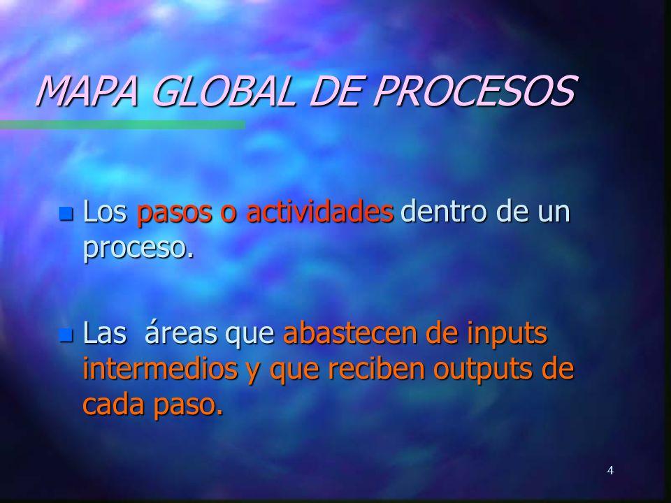 5 PASOS PARA HACER UN MAPA GLOBAL DE PROCESOS n 1) Determinar el inicio (input) y el fin del proceso (output).