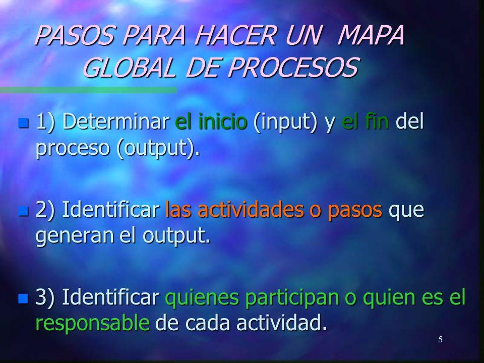 6 PASOS PARA HACER UN MAPA GLOBAL DE PROCESOS n 4) Identificar la secuencia de pasos.