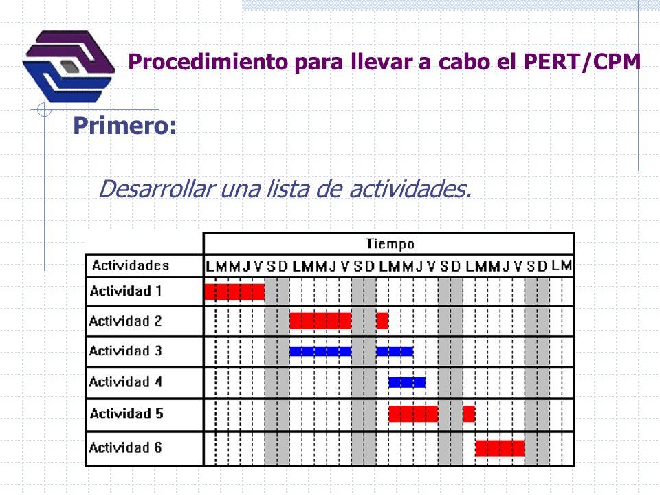 Procedimiento para llevar a cabo el PERT/CPM Primero: Desarrollar una lista de actividades.