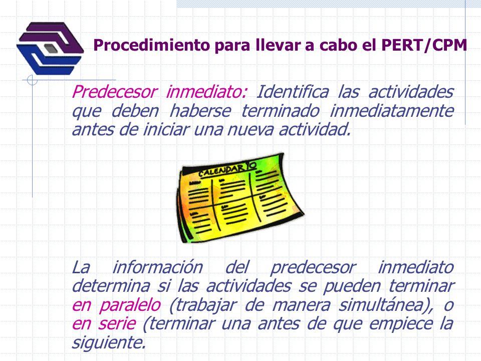 Procedimiento para llevar a cabo el PERT/CPM Predecesor inmediato: Identifica las actividades que deben haberse terminado inmediatamente antes de inic