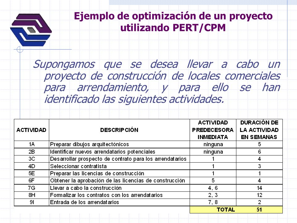 Ejemplo de optimización de un proyecto utilizando PERT/CPM Supongamos que se desea llevar a cabo un proyecto de construcción de locales comerciales pa