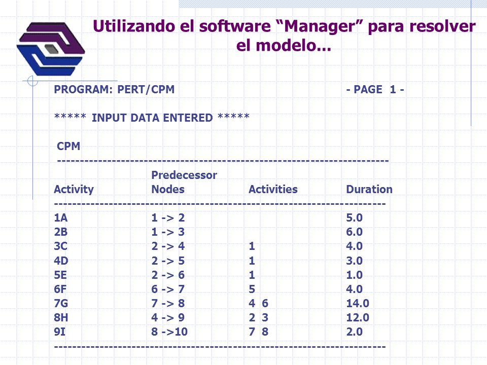 Utilizando el software Manager para resolver el modelo... PROGRAM: PERT/CPM - PAGE 1 - ***** INPUT DATA ENTERED ***** CPM ----------------------------