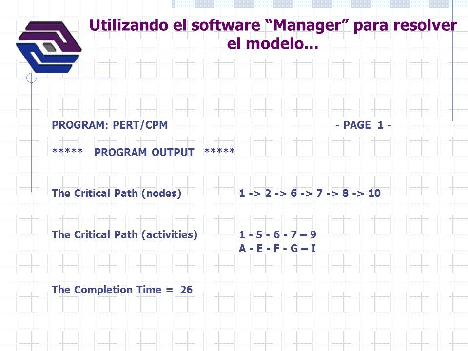 Utilizando el software Manager para resolver el modelo... PROGRAM: PERT/CPM - PAGE 1 - ***** PROGRAM OUTPUT ***** The Critical Path (nodes) 1 -> 2 ->