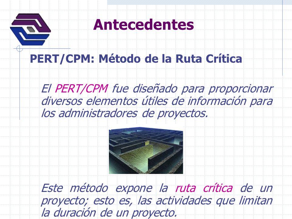 Antecedentes PERT/CPM: Método de la Ruta Crítica En otras palabras, para lograr que el proyecto se realice pronto, las actividades de la ruta crítica deberán realizarse pronto.