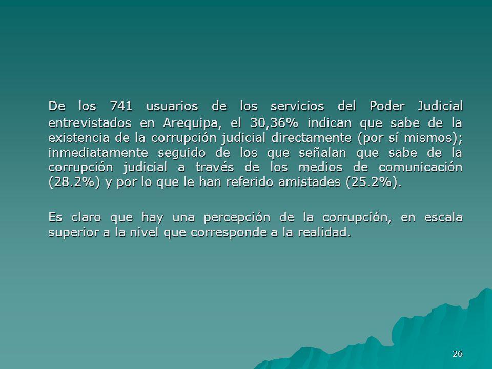 26 De los 741 usuarios de los servicios del Poder Judicial entrevistados en Arequipa, el 30,36% indican que sabe de la existencia de la corrupción jud