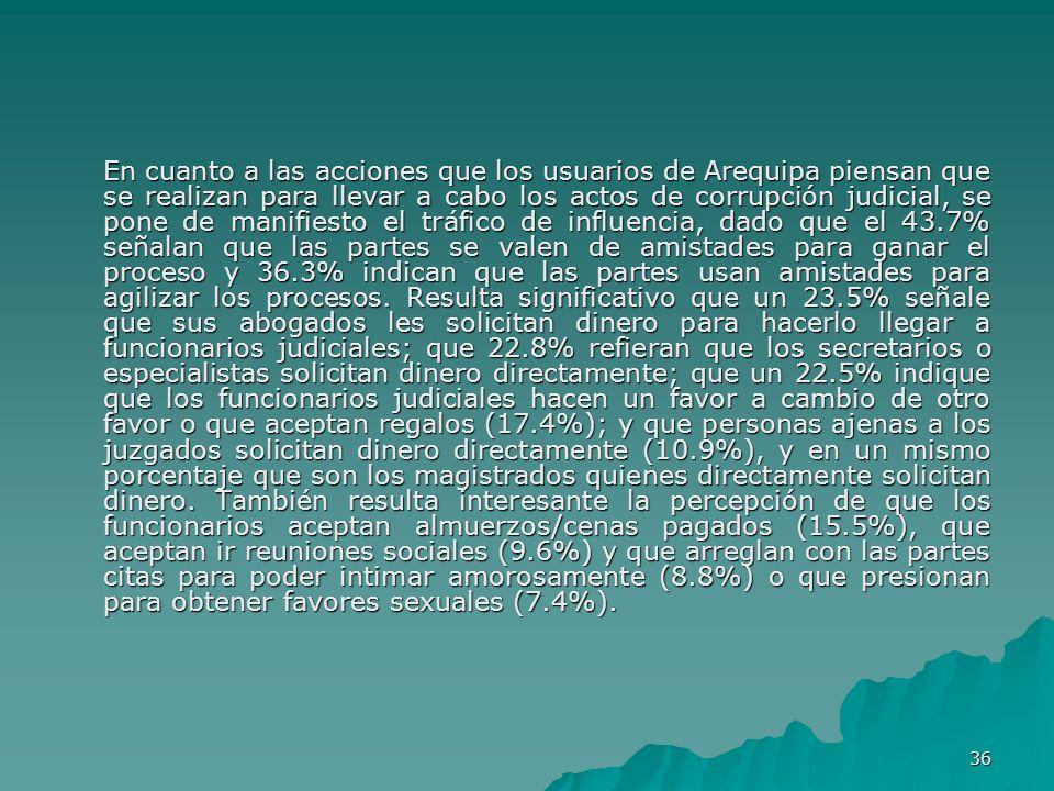36 En cuanto a las acciones que los usuarios de Arequipa piensan que se realizan para llevar a cabo los actos de corrupción judicial, se pone de manif