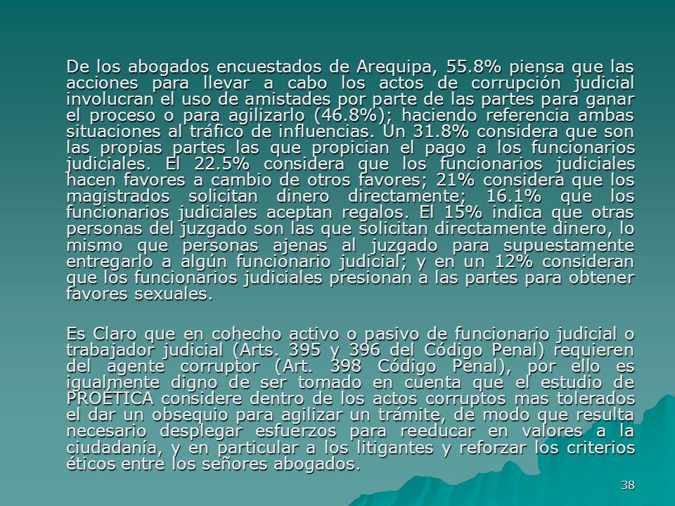 38 De los abogados encuestados de Arequipa, 55.8% piensa que las acciones para llevar a cabo los actos de corrupción judicial involucran el uso de ami