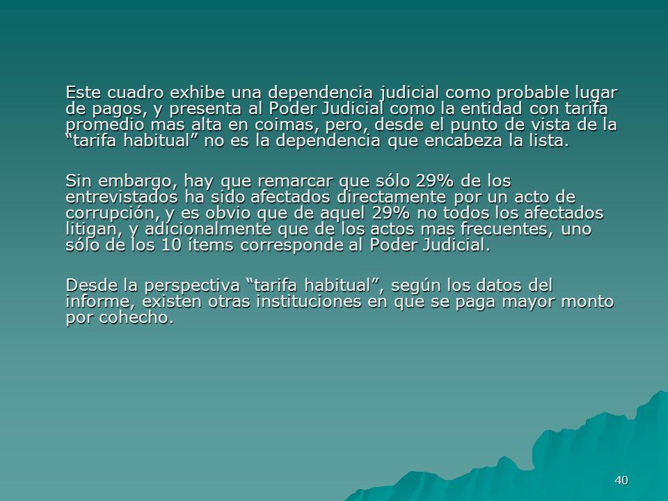40 Este cuadro exhibe una dependencia judicial como probable lugar de pagos, y presenta al Poder Judicial como la entidad con tarifa promedio mas alta