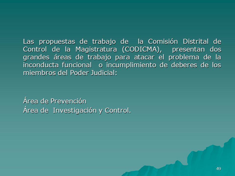49 Las propuestas de trabajo de la Comisión Distrital de Control de la Magistratura (CODICMA), presentan dos grandes áreas de trabajo para atacar el p