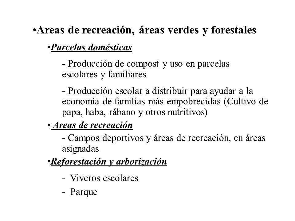 Areas de recreación, áreas verdes y forestales Parcelas domésticas - Producción de compost y uso en parcelas escolares y familiares - Producción escol