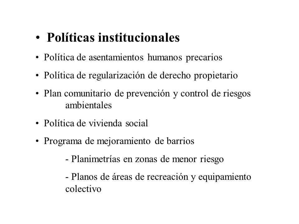 Políticas institucionales Política de asentamientos humanos precarios Política de regularización de derecho propietario Plan comunitario de prevención
