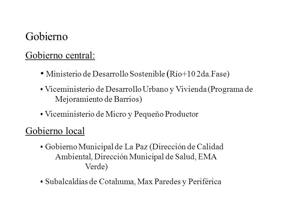 Gobierno Gobierno central: Ministerio de Desarrollo Sostenible ( Río+10 2da.Fase) Viceministerio de Desarrollo Urbano y Vivienda (Programa de Mejorami