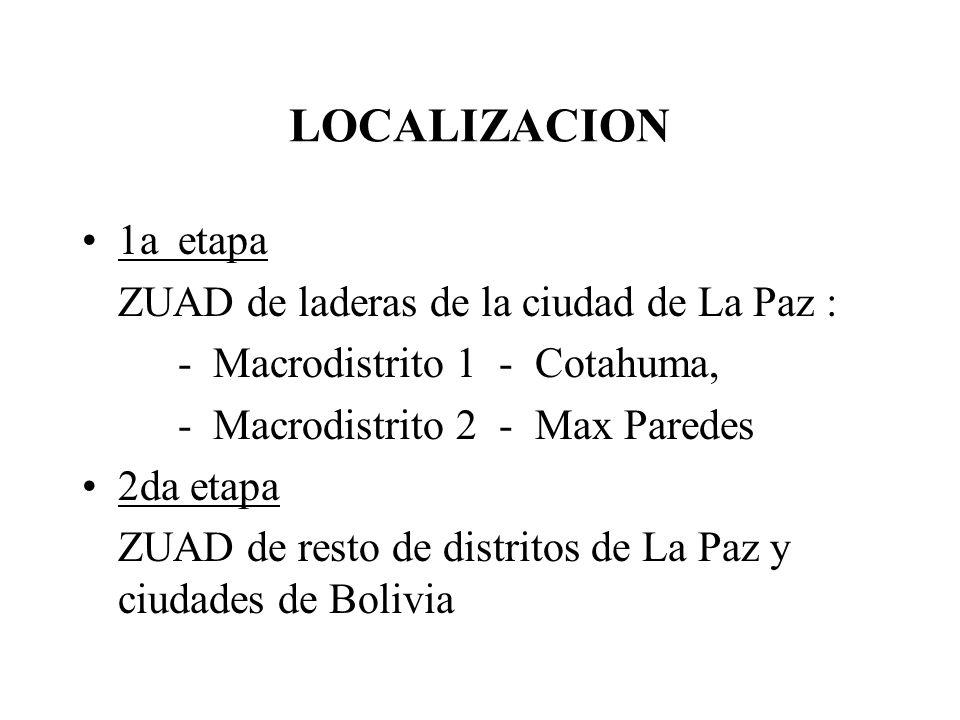 LOCALIZACION 1a etapa ZUAD de laderas de la ciudad de La Paz : - Macrodistrito 1 - Cotahuma, - Macrodistrito 2 - Max Paredes 2da etapa ZUAD de resto d
