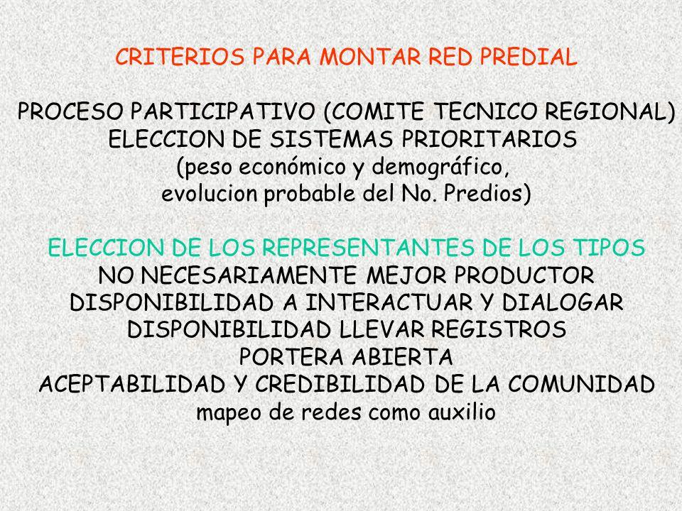 CRITERIOS PARA MONTAR RED PREDIAL PROCESO PARTICIPATIVO (COMITE TECNICO REGIONAL) ELECCION DE SISTEMAS PRIORITARIOS (peso económico y demográfico, evo