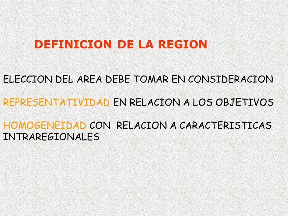 DEFINICION DE LA REGION ELECCION DEL AREA DEBE TOMAR EN CONSIDERACION REPRESENTATIVIDAD EN RELACION A LOS OBJETIVOS HOMOGENEIDAD CON RELACION A CARACT