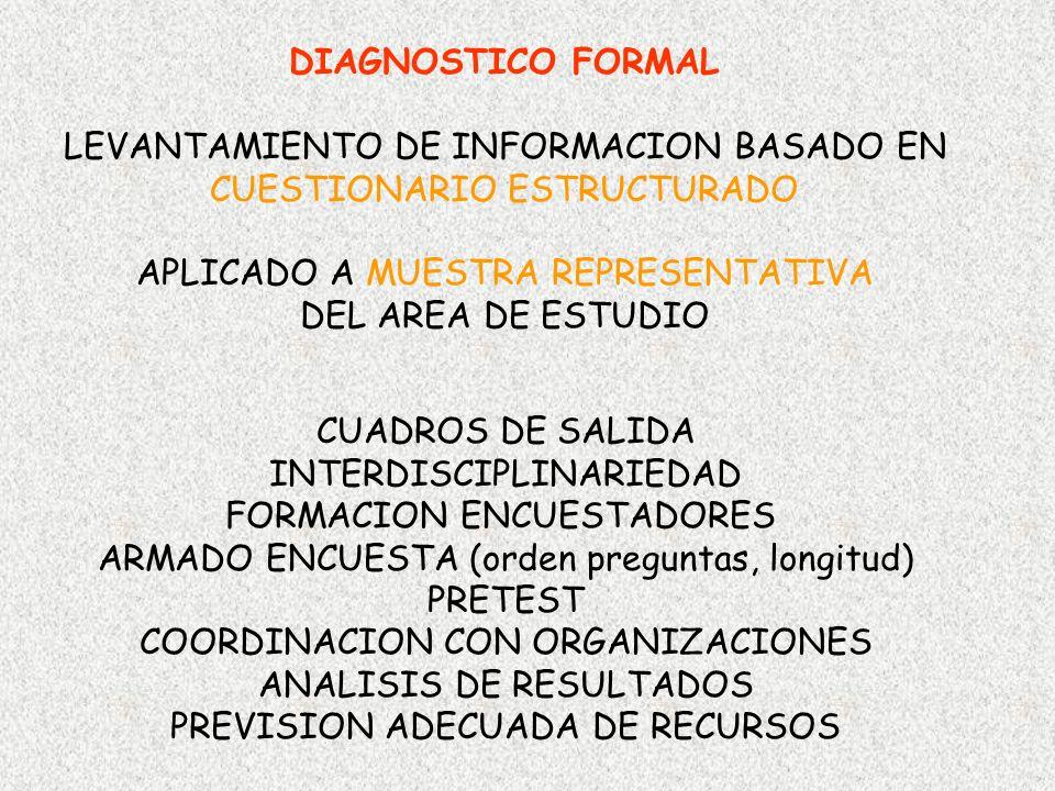 DIAGNOSTICO FORMAL LEVANTAMIENTO DE INFORMACION BASADO EN CUESTIONARIO ESTRUCTURADO APLICADO A MUESTRA REPRESENTATIVA DEL AREA DE ESTUDIO CUADROS DE S