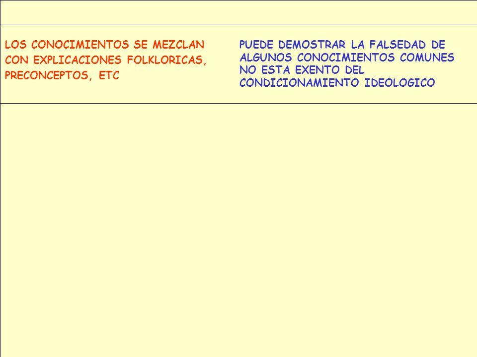 LOS CONOCIMIENTOS SE MEZCLAN CON EXPLICACIONES FOLKLORICAS, PRECONCEPTOS, ETC PUEDE DEMOSTRAR LA FALSEDAD DE ALGUNOS CONOCIMIENTOS COMUNES NO ESTA EXE