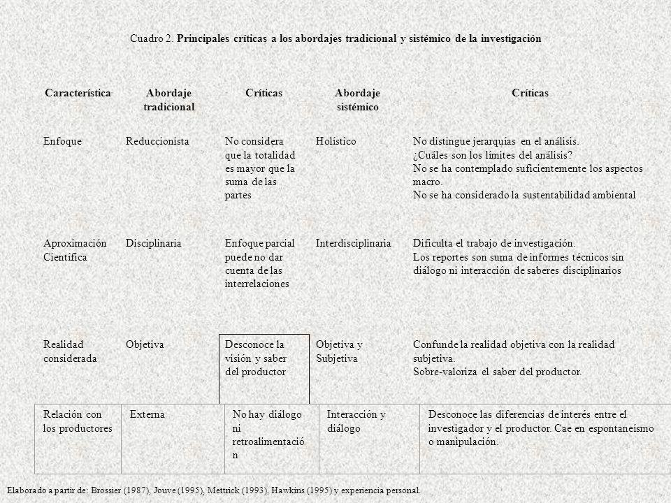 Cuadro 2. Principales críticas a los abordajes tradicional y sistémico de la investigación CaracterísticaAbordaje tradicional CríticasAbordaje sistémi