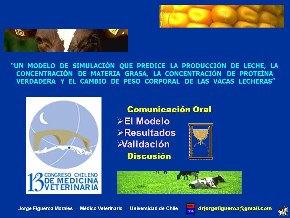 J DAIRY SCI KOHN 1998 Sugiere la medida RMSPE (raíz cuadrada del error de predicción) para evaluarlo Jorge Figueroa Morales - Médico Veterinario - Universidad de Chile drjorgefigueroa @ gmail.com RMSPE=0.015 RMSPE=5.000 RMSPE=1.465 RMSPE=0.061 RMSPE=2.028