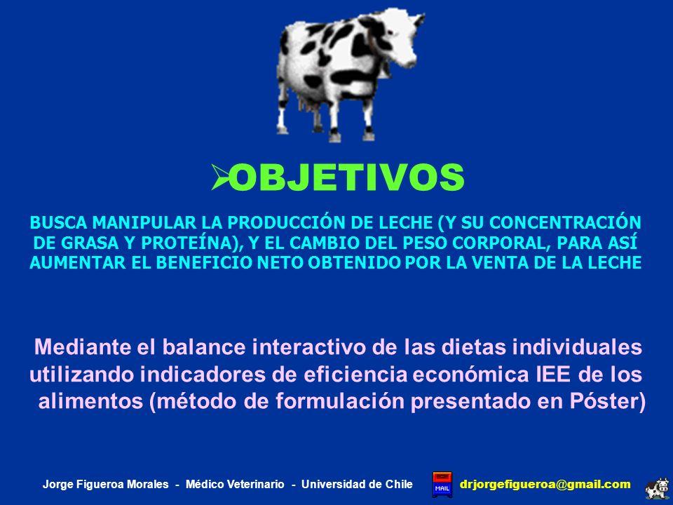 DISCUSIÓN Jorge Figueroa Morales - Médico Veterinario - Universidad de Chile drjorgefigueroa @ gmail.com