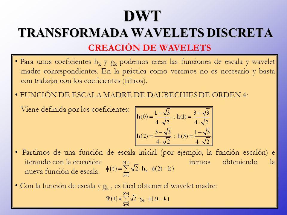 DWT TRANSFORMADA WAVELETS DISCRETA Para unos coeficientes h k y g k podemos crear las funciones de escala y wavelet madre correspondientes. En la prác
