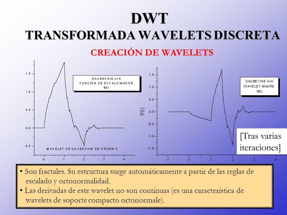 [Tras varias iteraciones] DWT TRANSFORMADA WAVELETS DISCRETA CREACIÓN DE WAVELETS Son fractales. Su estructura surge automáticamente a partir de las r
