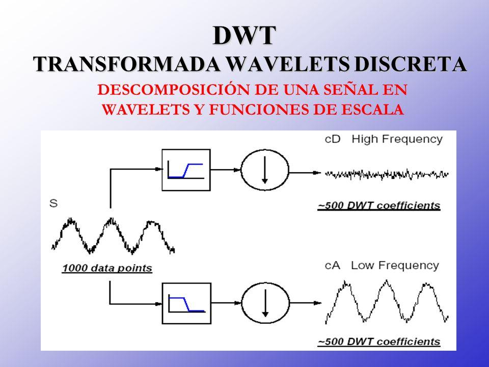 DWT TRANSFORMADA WAVELETS DISCRETA DESCOMPOSICIÓN DE UNA SEÑAL EN WAVELETS Y FUNCIONES DE ESCALA