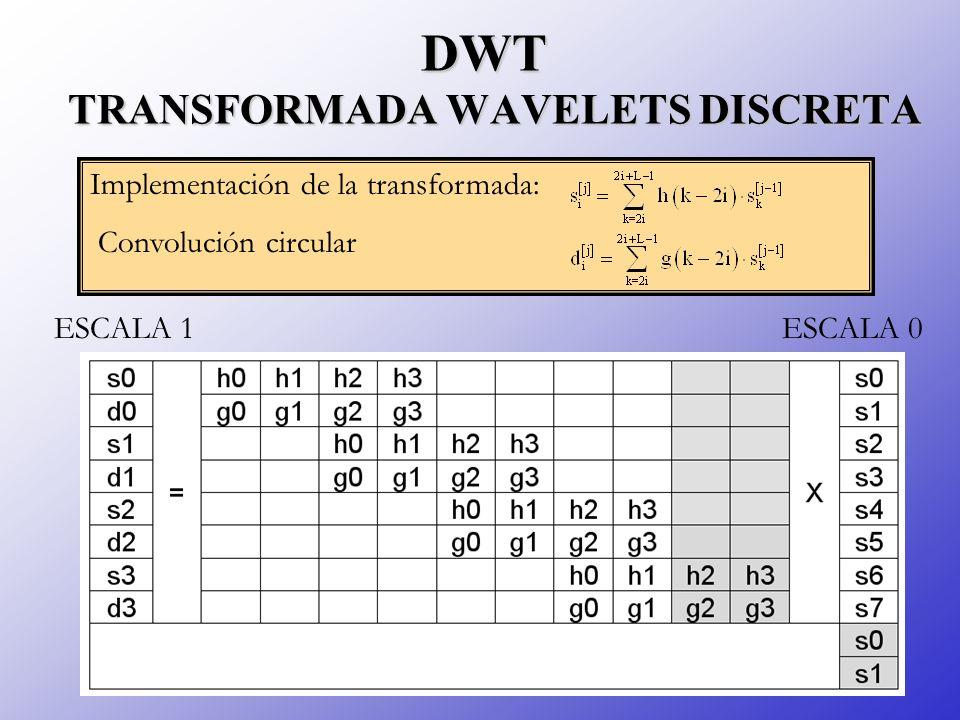 Implementación de la transformada: Convolución circular DWT TRANSFORMADA WAVELETS DISCRETA ESCALA 0ESCALA 1