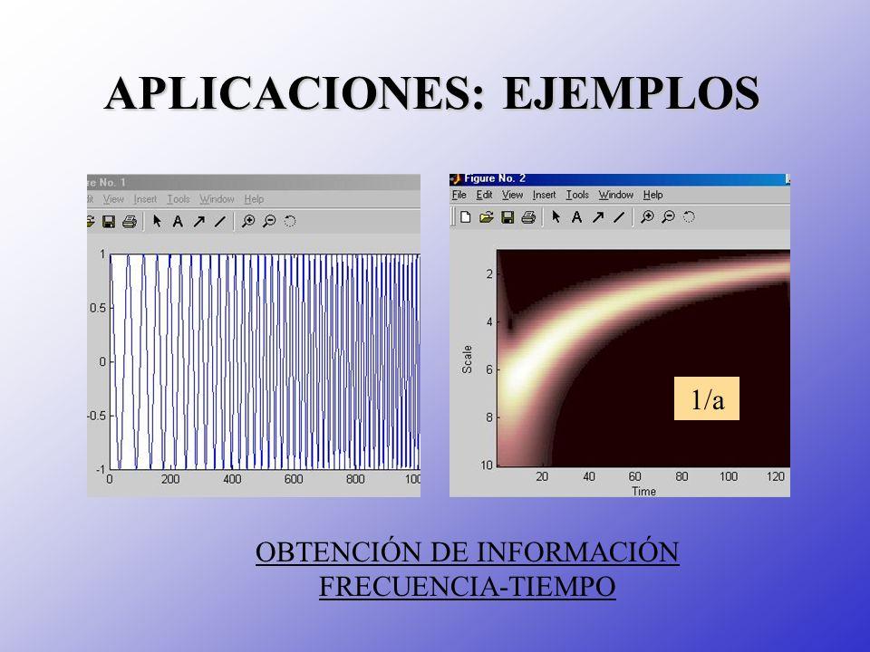 APLICACIONES: EJEMPLOS OBTENCIÓN DE INFORMACIÓN FRECUENCIA-TIEMPO 1/a