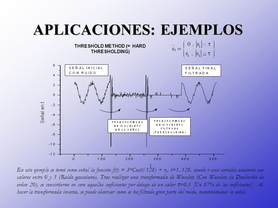 APLICACIONES: EJEMPLOS THRESHOLD METHOD (= HARD THRESHOLDING) En este ejemplo se tomó como señal la función f(t) = 3*Cos(t/128) + r,, t=1..128, siendo