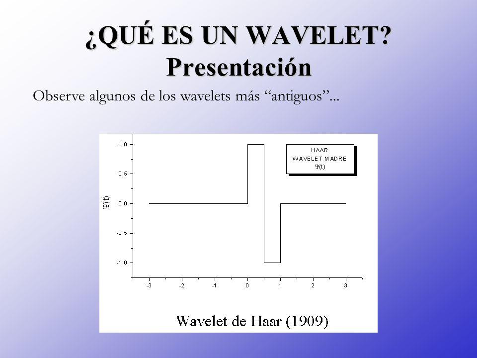 ¿QUÉ ES UN WAVELET? Presentación Observe algunos de los wavelets más antiguos...