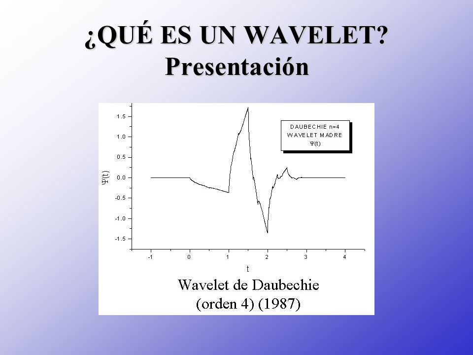 ¿QUÉ ES UN WAVELET? Presentación