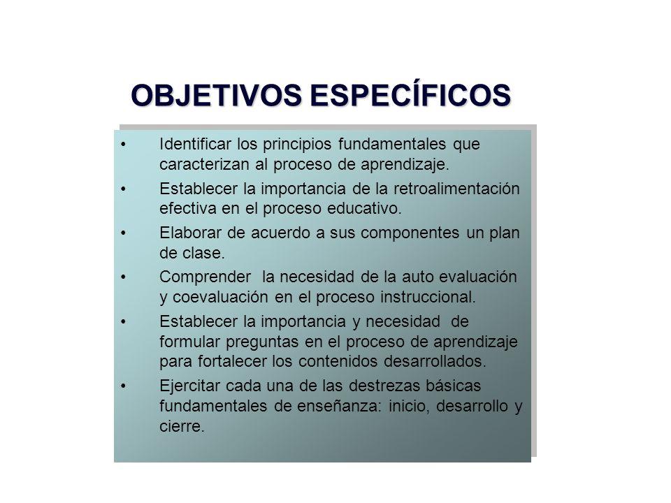 TÉCNICAS DE MICRO ENSEÑANZAS La Técnica de la Micro-enseñanza Principios Fundamentales de las Destrezas Básicas de Instrucción La Retroalimentación Planificación de una Clase Destrezas Técnicas de Aprendizaje Formulación de Preguntas La Evaluación, Autoevaluación y Coevaluación CONTENIDO SINÓPTICO.