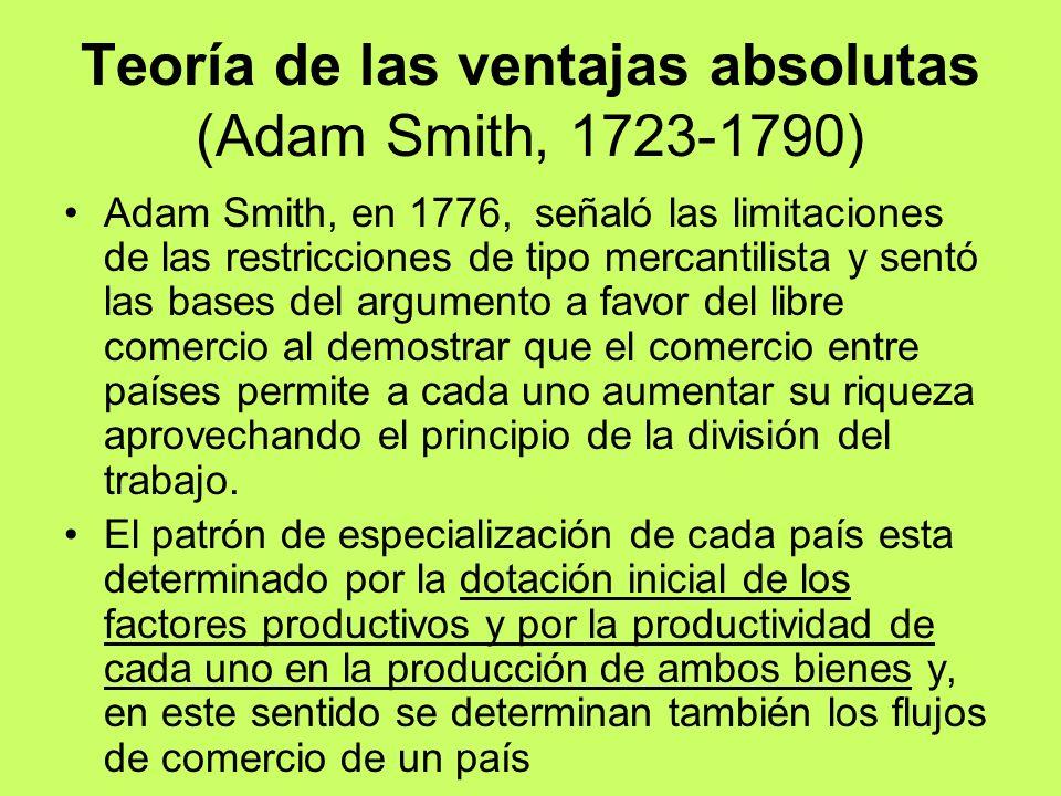 Teoría de las ventajas absolutas (Adam Smith, 1723-1790) Adam Smith, en 1776, señaló las limitaciones de las restricciones de tipo mercantilista y sen