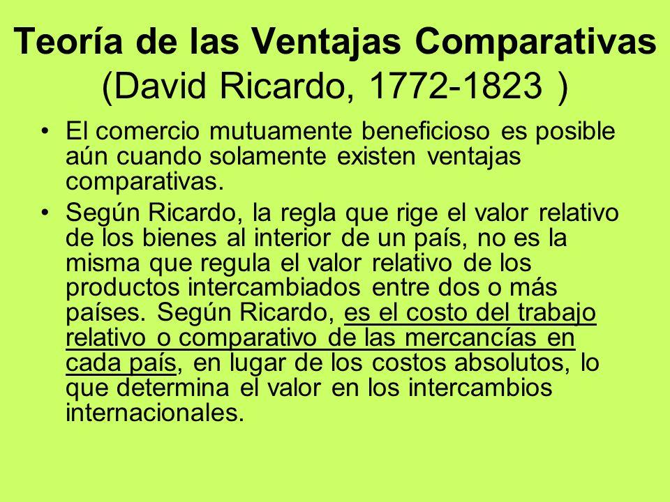 Teoría de las Ventajas Comparativas (David Ricardo, 1772-1823 ) El comercio mutuamente beneficioso es posible aún cuando solamente existen ventajas co