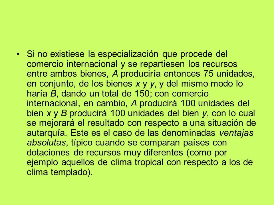 Si no existiese la especialización que procede del comercio internacional y se repartiesen los recursos entre ambos bienes, A produciría entonces 75 u