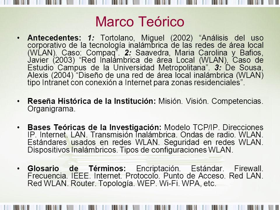 Marco Teórico Antecedentes: 1: Tortolano, Miguel (2002) Análisis del uso corporativo de la tecnología inalámbrica de las redes de área local (WLAN). C