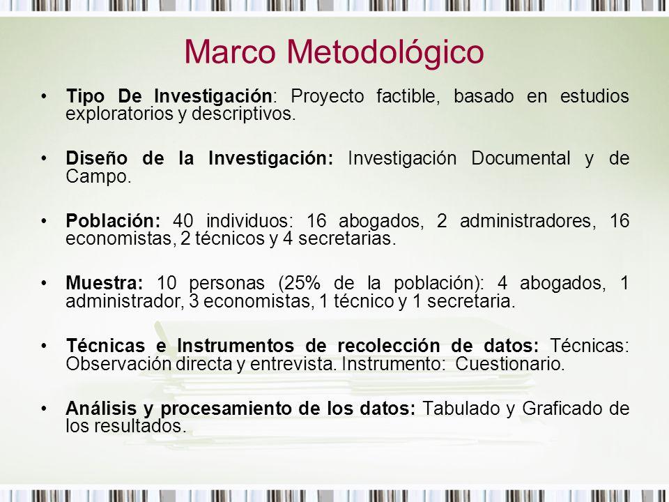 Marco Metodológico Tipo De Investigación: Proyecto factible, basado en estudios exploratorios y descriptivos. Diseño de la Investigación: Investigació