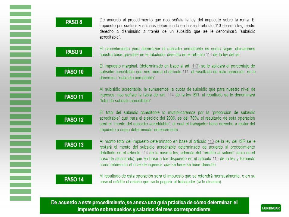 De acuerdo al procedimiento que nos señala la ley del impuesto sobre la renta. El impuesto por sueldos y salarios determinado en base al articulo 113