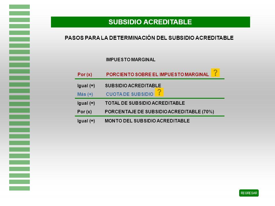 SUBSIDIO ACREDITABLE IMPUESTO MARGINAL Por (x) PORCIENTO SOBRE EL IMPUESTO MARGINAL Igual (=)SUBSIDIO ACREDITABLE REGRESAR Más (+) CUOTA DE SUBSIDIO I