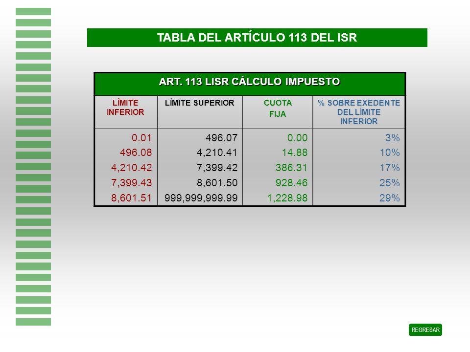 TABLA DEL ARTÍCULO 114 DETERMINACIÓN SUBSIDIO REGRESAR ART.
