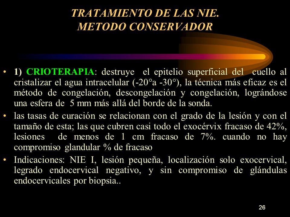25 CITOLOGIA NIE III COLPOSCOPIA + BIOPSIA Positiva tratar Negativa conizacion