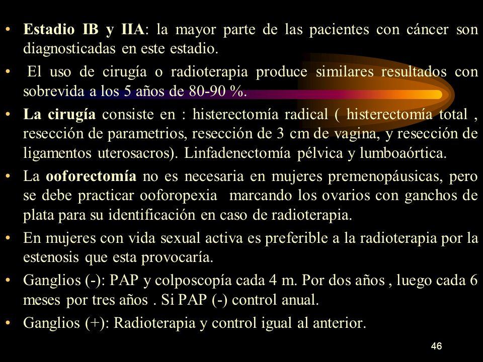 45 Manejo del ca invasivo Estadio IA: este tumor microinvasivo tiene escaso riesgo de compromiso ganglionar y metastásico. El diagnóstico de enfermeda
