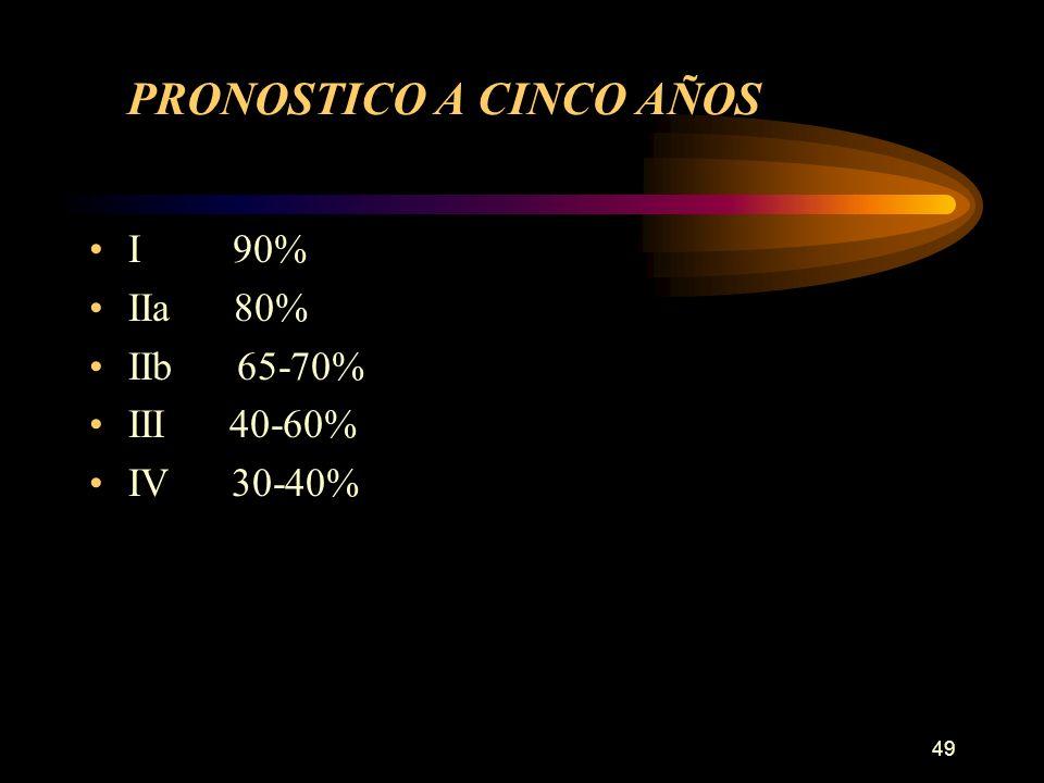 48 ESTADIOS II B, III Y IV. Radioterapia con sobrevida de 65, 40, y menos del 20 %. Estadio IV A: Cirugía en casos seleccionados, exanteración anterio