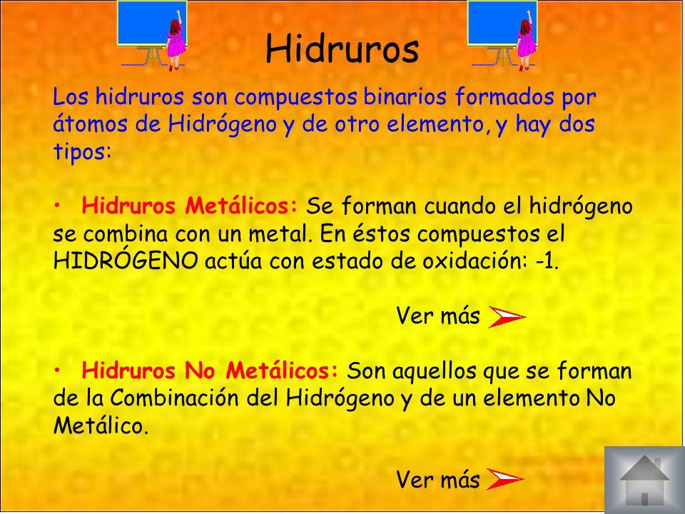 Hidruros Metálicos Vamos a dar a conocer algunos ejemplos para entender mejor los Hidruros metálicos N.S = Nomenclatura Sistemática N.St = Nomenclatura Stock N.T = Nomenclatura Tradicional CuH: monohidruro de cobre » N.S HgH 2 : dihidruro de mercurio » N.S CuH: hidruro de cobre(I) » N.St HgH 2 : hidruro de mercurio(II) » N.St CuH: hidruro cuproso » N.T HgH 2 : hidruro mercúrico » N.T