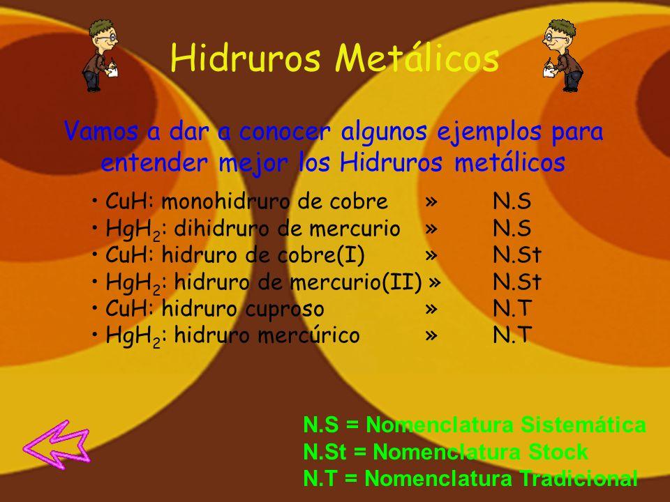 Hidruros No Metálicos Vamos a dar a conocer algunos ejemplos para entender mejor los Hidruros No Metálicos BH 3 : trihidruro de boro o borano NH 3 : trihidruro de nitrógeno o amoniaco AsH 3 : trihidruro de arsénico o arsina PH 3 : trihidruro de fósforo o fosfina