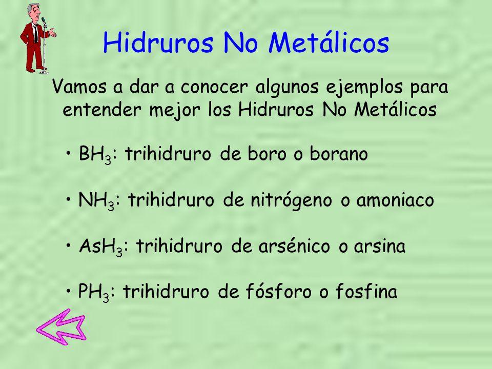 DESARROLLA TU HABILIDAD IR A EJERCICIOS 2.- Escribe la fórmula de los siguientes compuestos: