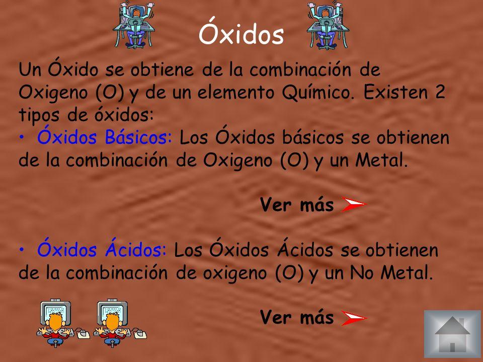 Óxidos Básicos Si el metal con el que se combina tiene una sola valencia se nombran con las palabras óxido de, y el nombre del metal con el que se combina.
