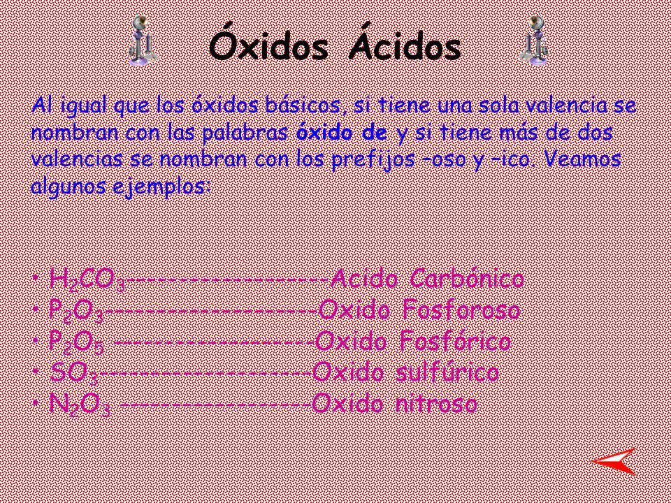 Óxidos especiales Son compuestos binarios del Oxígeno, generalmente con un metal, en los que aparece el anión peroxo.