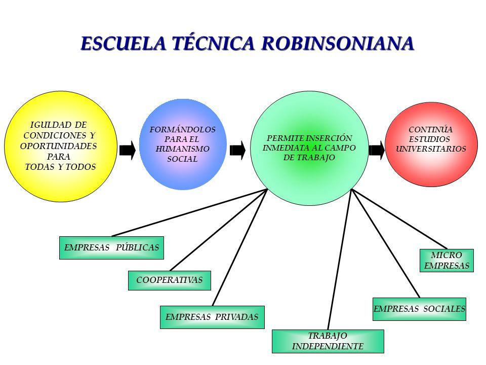 FORMÁNDOLOS PARA EL HUMANISMO SOCIAL PERMITE INSERCIÓN INMEDIATA AL CAMPO DE TRABAJO CONTINÚA ESTUDIOS UNIVERSITARIOS EMPRESAS PÚBLICAS COOPERATIVAS E